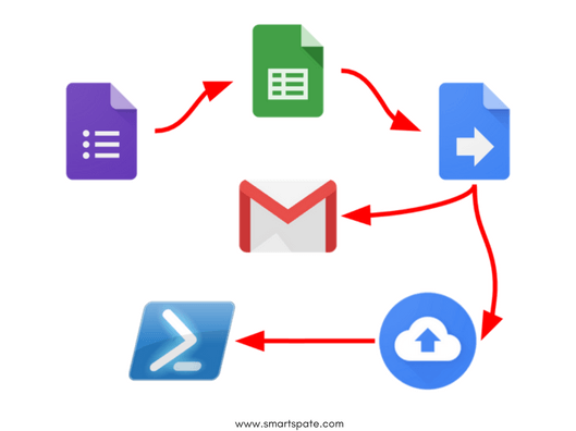 Automate Your Work With Google Apps Script Photo 3