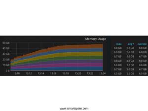 Highly Loaded WebSocket Service Photo 12