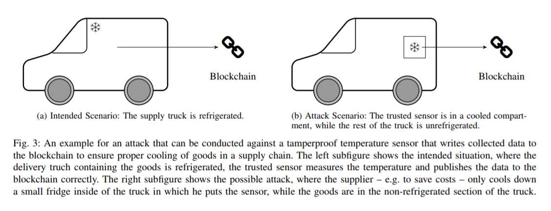 Block Chain Photo 1